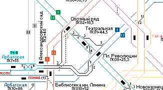 Moscow metro tunnel facilities overview